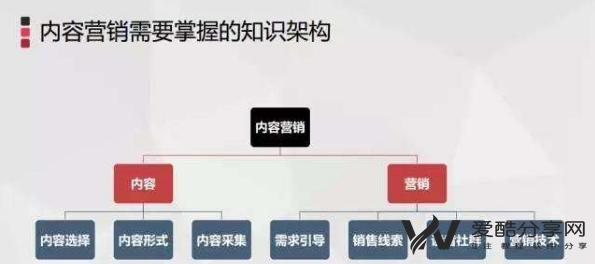 恩施seo:如何提高文章内容质量的技巧?